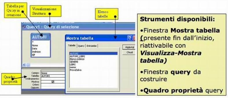 In visualizzazione struttura