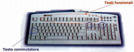 Tastiera standard per PC