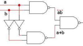 Schema esplicativo (alee multiple)