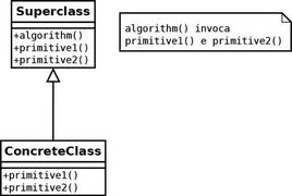 Figura 1: Diagramma UML tipico del pattern TEMPLATE METHOD.