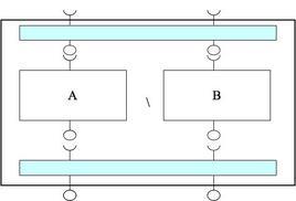 Dall'esterno viene visto un componente che fornisce i servizi di A e di B.