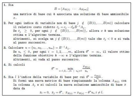 Generica iterazione del Metodo del Simplesso.