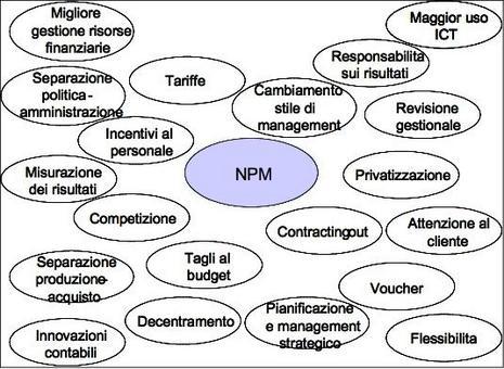 Le caratteristiche del New Public Management