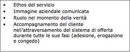 Comunicazione attraverso il personale