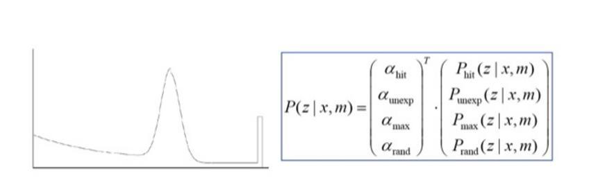 Come determinare i parameteri del modello?