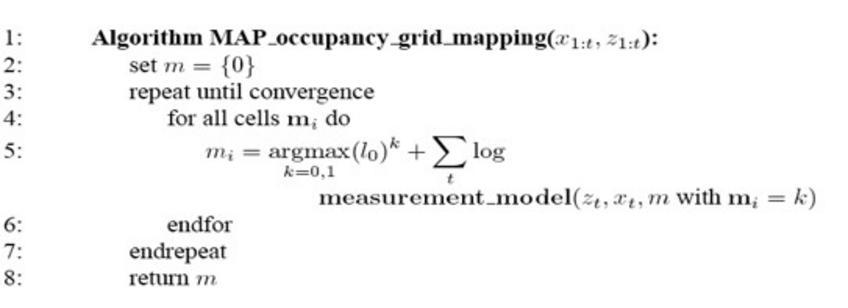 Ricerca locale, aggiorna fino a convergenza.