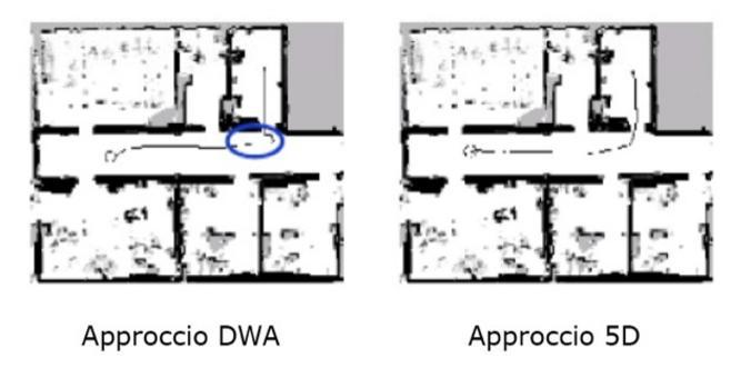 Il 5D permette di passare meglio attraverso passaggi stretti con maggiore velocità.