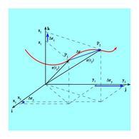 Figura 2.5.