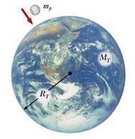 Figura 4.8. Forza esercitata dalla Terra su una palla da baseball (immagine tratta dal Serway)