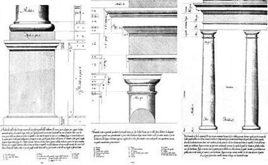 Vignola, Regola…, piedistallo, trabeazione e colonnato dell'ordine toscano