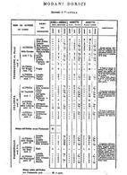 Boidi G., Misure dell'ordine dorico, 1876