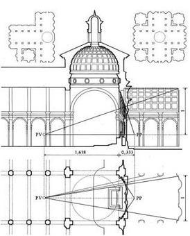 Camerota, Bramante, S. Maria presso San Satiro. Schema prospettico del finto coro