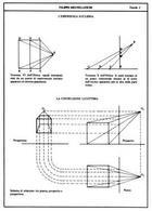 Rocco Sinisgalli, L'esperienza euclidea e la costruzione legittima del Brunelleschi