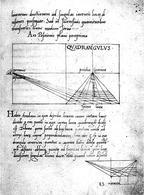 L. B. Alberti, De pictura, Codice lucchese composto a Padova da Antonio Bovolenta, 1518