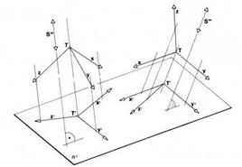 Docci-Migliari, Proiezione assonometrica ortogonale e proiezione assonometrica obliqua
