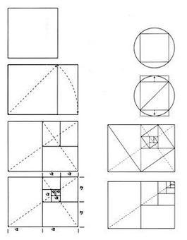 Costruzione del rettangolo √2, relazioni con una circonferenza, progressioni combinatorie