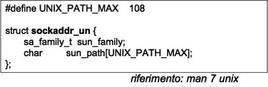 La struttura utilizzata per il naming di socket locali definita in sys/un.h.