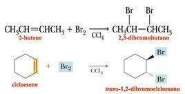 Fonte: modificata da Brown Poon, Introduzione alla Chimica Organica, EdiSES