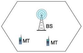 BS = Base Station