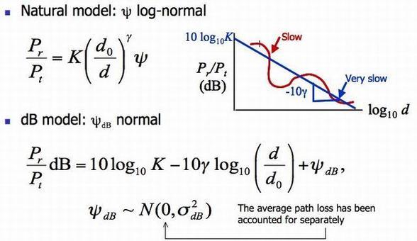 Source: Stanford University