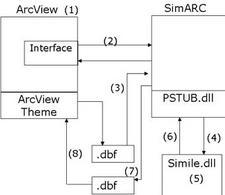 Architettura del software SimARC