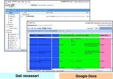 Figura 2: sistemi di condivisione dati – Google Docs