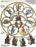 Le sette arti liberali, artes reales (quadrivio) e sermocinales (trivio). Fonte:Wikipedia
