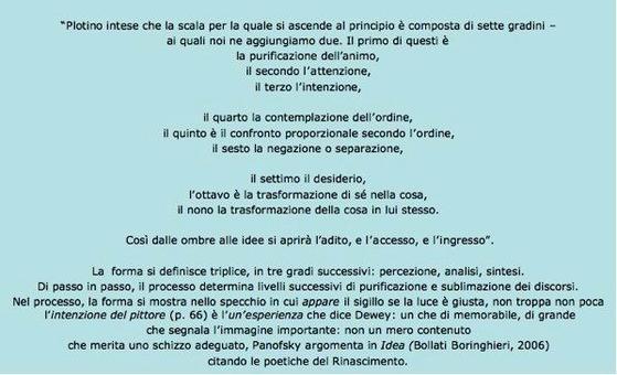 G.Bruno, L'arte della memoria, le ombre delle idee, Mimesis, 1996,  p. 66.