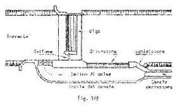 Schema di impianto a deflusso. Fonte: G. Ippolito, Appunti di Costruzioni Idrauliche, Liguori