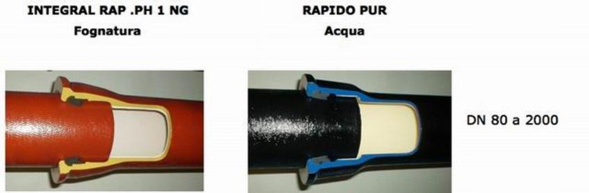 Rivestimento interno in poliuretano per il convogliamento di effluenti aggressivi (pH da 1 a 13) o di acque molto dolci o leggermente mineralizzate (pH < 5.5)