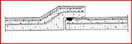 Tubi C.A.P. con armatura pretesa