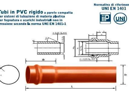 Condotte in PVC a pelo libero