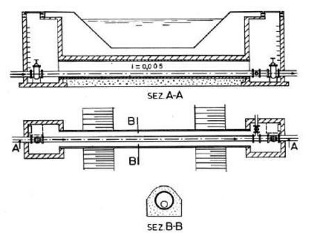 Attraversamento fluviale in briglia con tubazione in tubo-guaina