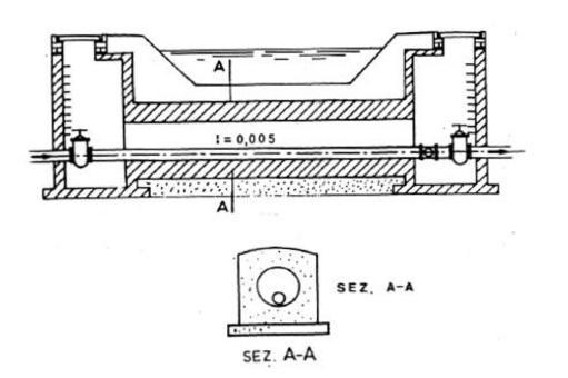 Attraversamento fluviale con tubazione in cunicolo non praticabile