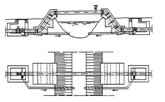 Attraversamento aereo con tubazione autoportante rettilinea