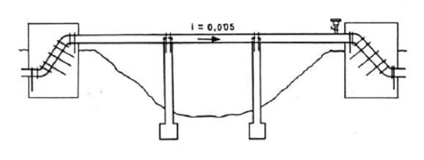 Attraversamento superiore con ponte tubo a più campate