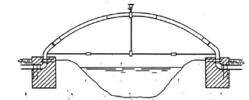 Attraversamento aereo con tubazione ad arco autoportante con catena