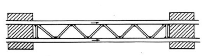 Attraversamento aereo con arco autoportante costituito da due tubazioni collegate
