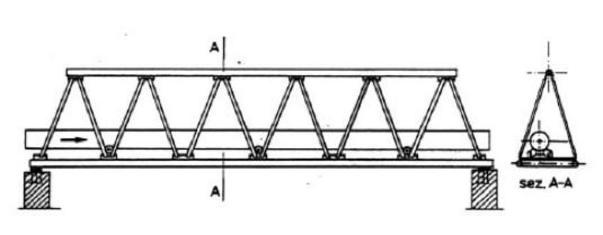 Attraversamento aereo mediante struttura portante costituita da una trave reticolare in acciaio