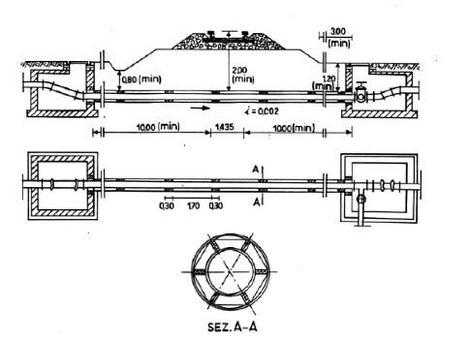 Attraversamento ferroviario con tubo guaina messo in opera con la tecnica