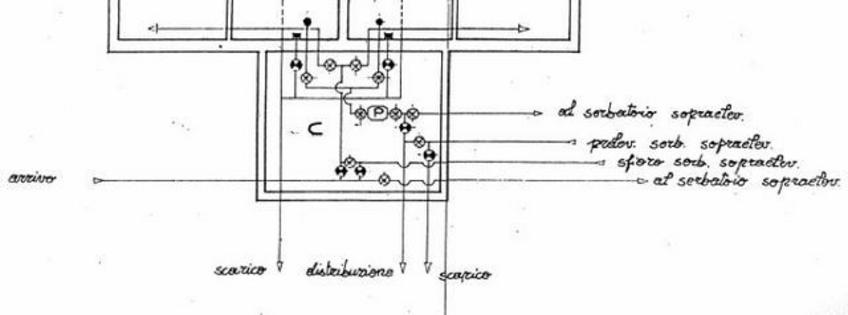 Schema della camera di manovra per serbatoio pensile di compenso e interrato di riserva