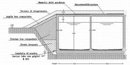 Serbatoio seminterrato: particolari esecutivi