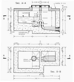 Pozzetto di lavaggio. Fonte: Sistemi di Fognatura. Manuale di Progettazione. CSDU. Hoepli