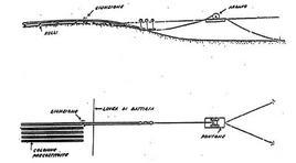 Metodo del tiro continuo