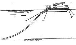 Varo mediante pontone e rampa