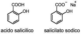 aciso salicilico – salicilato sodico