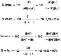 Equazione di Henderson-Hasselbach usata per calcolare la percentuale di ionizzazione di un acido o di una base debole.