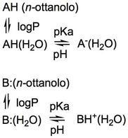 Equilibri di ripartizione di un acido debole e di una base debole influenzati dal PH della soluzione acquosa.