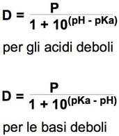 Equazioni per calcolare il logP di un acido o di una base debole per un dato valore di pH.