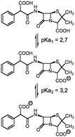 Equilibri acido-base della carbenicillina.